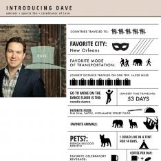 Meet our Reporters: Introducing Dave